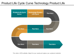 Product Life Cycle Curve Technology Product Life Cycle Ppt PowerPoint Presentation Model Deck