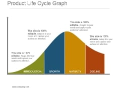 Product Life Cycle Graph Powerpoint Slide Background Image