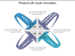 Product Life Cycle Innovation Ppt PowerPoint Presentation Infographic Template Background