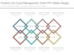 Product Life Cycle Management Chart Ppt Slides Design
