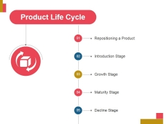 Product Life Cycle Ppt PowerPoint Presentation Background Designs