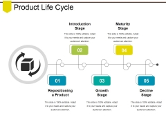 Product Life Cycle Ppt PowerPoint Presentation Gallery Deck