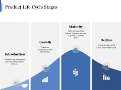 Product Life Cycle Stages Ppt PowerPoint Presentation Inspiration Samples