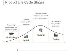 Product Life Cycle Stages Ppt PowerPoint Presentation Slides Inspiration