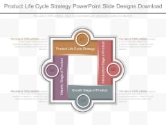 Product Life Cycle Strategy Powerpoint Slide Designs Download