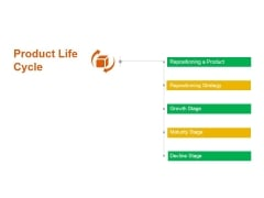 Product Life Cycle Template 1 Ppt PowerPoint Presentation Pictures Good