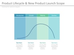Product Lifecycle And New Product Launch Scope Table Ppt Slides