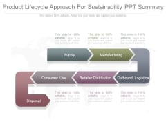 Product Lifecycle Approach For Sustainability Ppt Summary