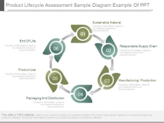 Product Lifecycle Assessment Sample Diagram Example Of Ppt