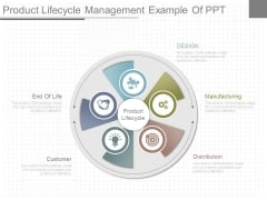 Product Lifecycle Management Example Of Ppt