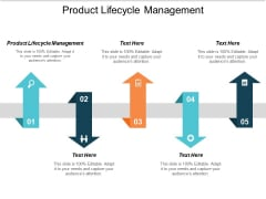 Product Lifecycle Management Ppt PowerPoint Presentation Inspiration Icons Cpb