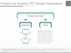 Product Line Decisions Ppt Sample Presentations