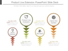Product Line Extension Powerpoint Slide Deck
