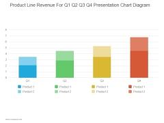 Product Line Revenue For Q1 Q2 Q3 Q4 Ppt PowerPoint Presentation Background Designs