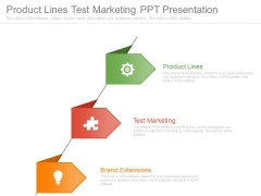 Product Lines Test Marketing Ppt Presentation