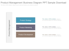 Product Management Business Diagram Ppt Sample Download
