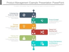 Product Management Example Presentation Powerpoint