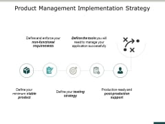 Product Management Implementation Strategy Ppt PowerPoint Presentation Summary Model