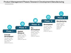 Product Management Phases Research Development Manufacturing Ppt Powerpoint Presentation Icon Files