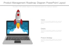 Product Management Roadmap Diagram Powerpoint Layout