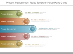 Product Management Roles Template Powerpoint Guide