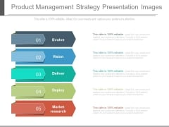 Product Management Strategy Presentation Images