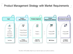 Product Management Strategy With Market Requirements Ppt PowerPoint Presentation Layouts Diagrams
