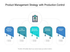 Product Management Strategy With Production Control Ppt PowerPoint Presentation Outline Examples