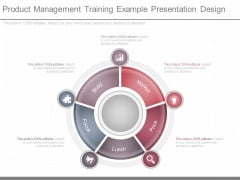 Product Management Training Example Presentation Design