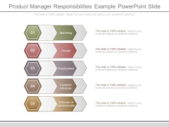 Product Manager Responsibilities Example Powerpoint Slide