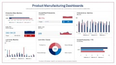 Product Manufacturing Dashboards Ppt Icon Inspiration PDF