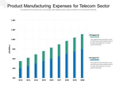Product Manufacturing Expenses For Telecom Sector Ppt PowerPoint Presentation File Outline PDF