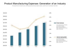 Product Manufacturing Expenses Generation Of An Industry Ppt PowerPoint Presentation File Design Inspiration PDF