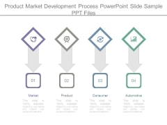 Product Market Development Process Powerpoint Slide Sample Ppt Files