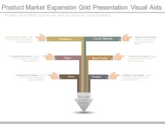 Product Market Expansion Grid Presentation Visual Aids