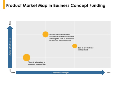 Product Market Map In Business Concept Funding Ppt PowerPoint Presentation Icon File Formats