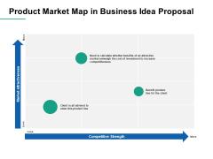 Product Market Map In Business Idea Proposal Ppt PowerPoint Presentation Portfolio Model