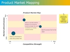 Product Market Mapping Ppt PowerPoint Presentation Diagram Ppt