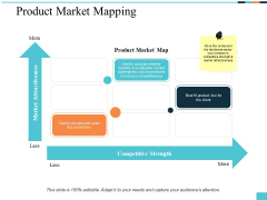 Product Market Mapping Ppt PowerPoint Presentation Infographic Template Professional