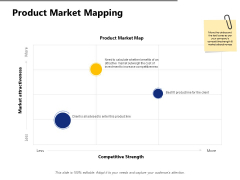 Product Market Mapping Ppt PowerPoint Presentation Outline Shapes