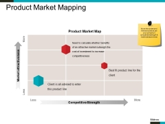 Product Market Mapping Ppt PowerPoint Presentation Pictures Aids