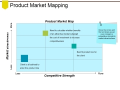 Product Market Mapping Ppt PowerPoint Presentation Pictures Background Images