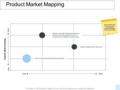 Product Market Mapping Ppt PowerPoint Presentation Portfolio Graphics