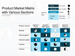 Product Market Matrix With Various Sections Ppt PowerPoint Presentation Gallery Portrait PDF