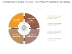 Product Market Share Analysis Powerpoint Presentation Templates