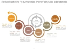 Product Marketing And Awareness Powerpoint Slide Backgrounds