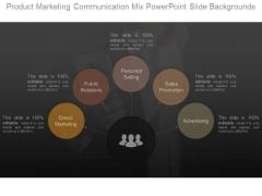 Product Marketing Communication Mix Powerpoint Slide Backgrounds
