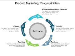 Product Marketing Responsibilities Ppt PowerPoint Presentation Slides Guidelines Cpb