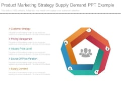 Product Marketing Strategy Supply Demand Ppt Example