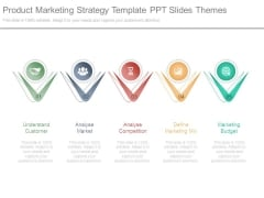 Product Marketing Strategy Template Ppt Slides Themes